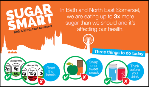Bath and North East Somerset gets Sugar Smart!